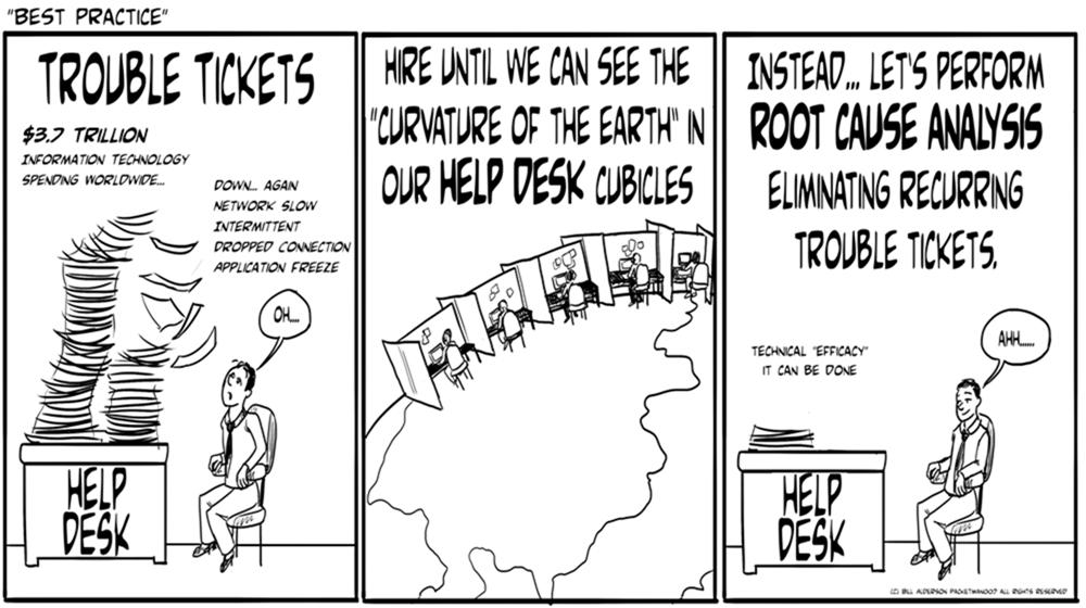 Root Cause Analysis Eliminates Recurring Help Desk Tickets